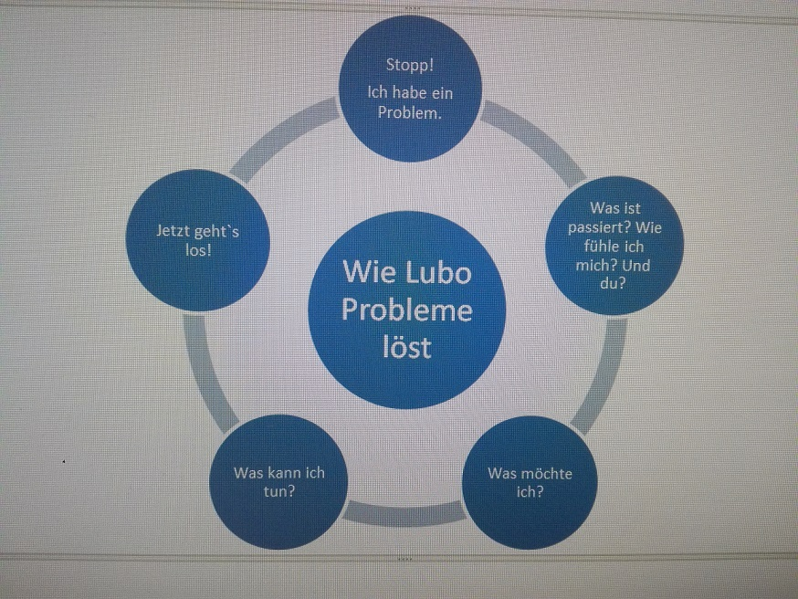 lubo